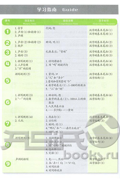 Пекинский университет языка и культуры